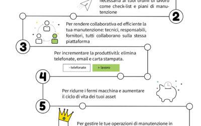 10 benefici (irrinunciabili) di un cmms