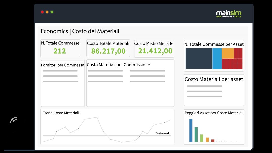 dashboard software di analisi kpi manutenzione