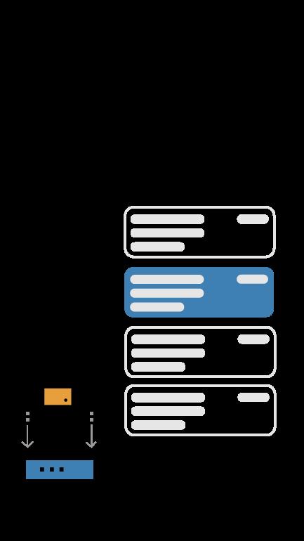 app per dispotivi mobile settore retail