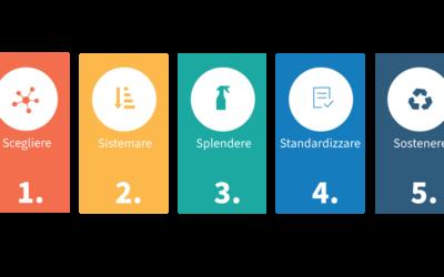5s | Come Implementare il metodo 5S | Mainsim Blog