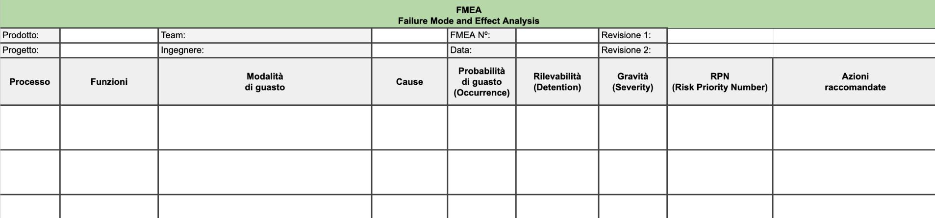 FMEA excel italiano
