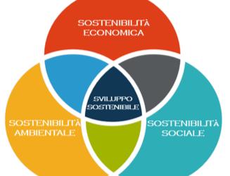 Strumenti e metodologie di innovazione del facility management
